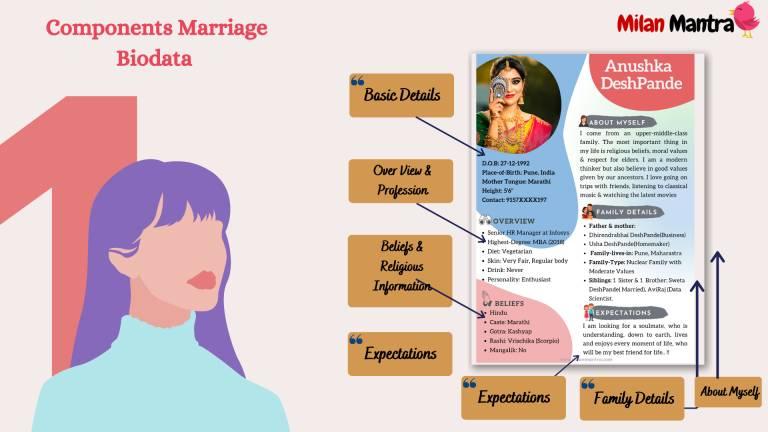 Design Perfect Biodata Format For Marriage| 50+ Unique design template PDF, Word & Images download